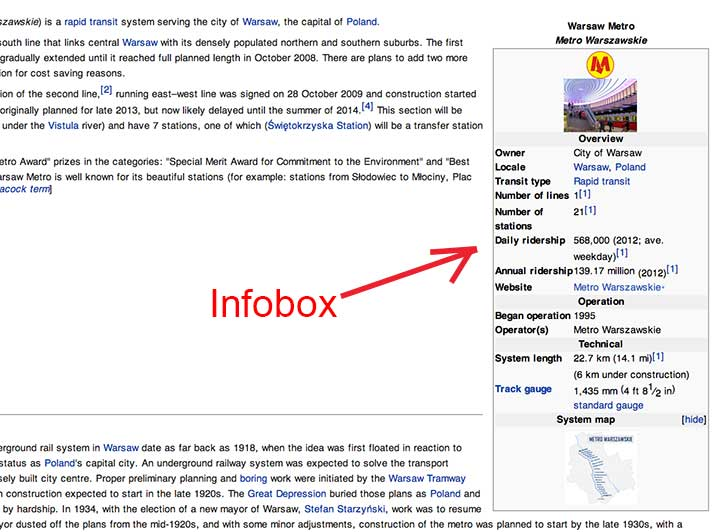 how to create an infobox