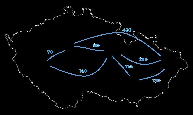 dijkstra example