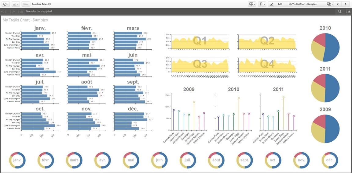 qlik design blog 2016 april qlik community