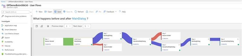 Telemetry In AppInsights