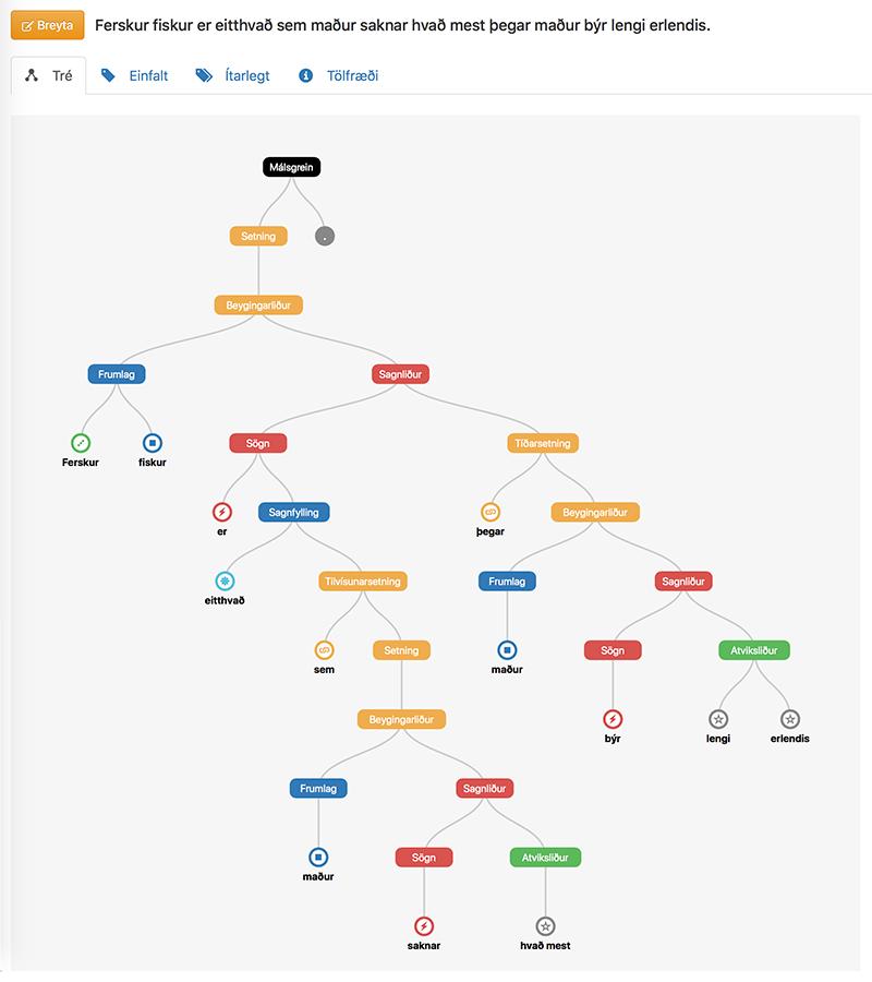 Greynir parse tree