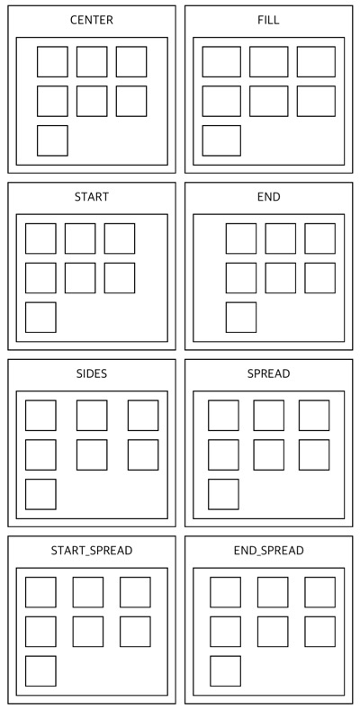 GridView packing options