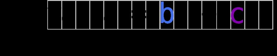 antlr4-c3 - npm