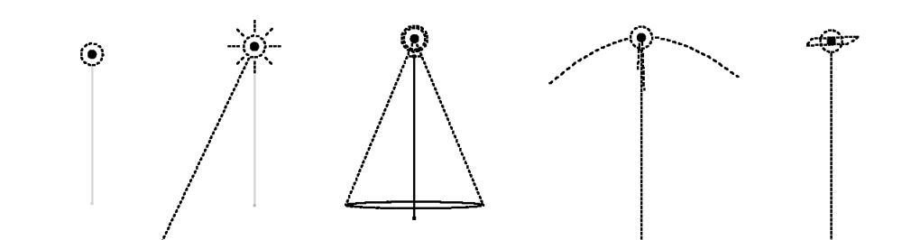 From left: Lamp, Sun, Spot lamp, Hemi lamp, and Area lamp.