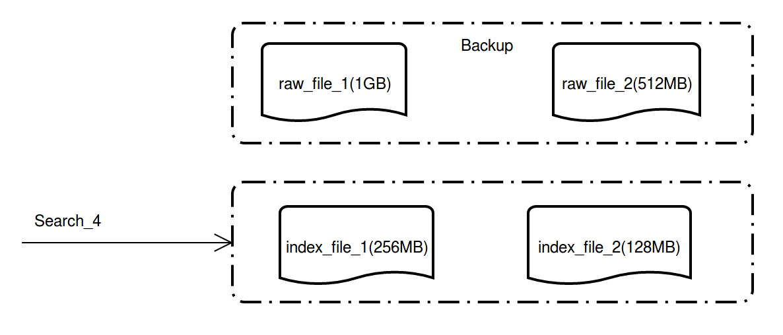 indexfinal