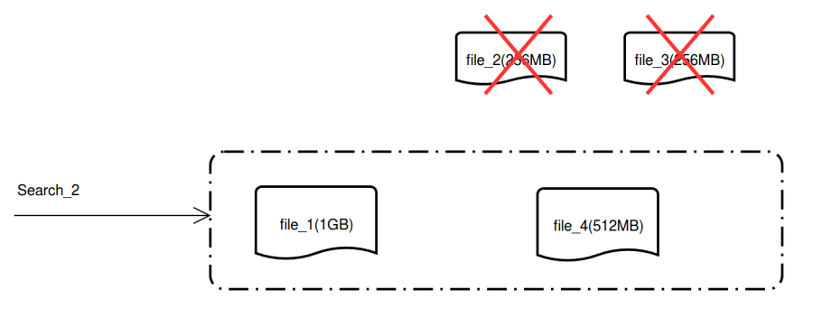 rawdata2