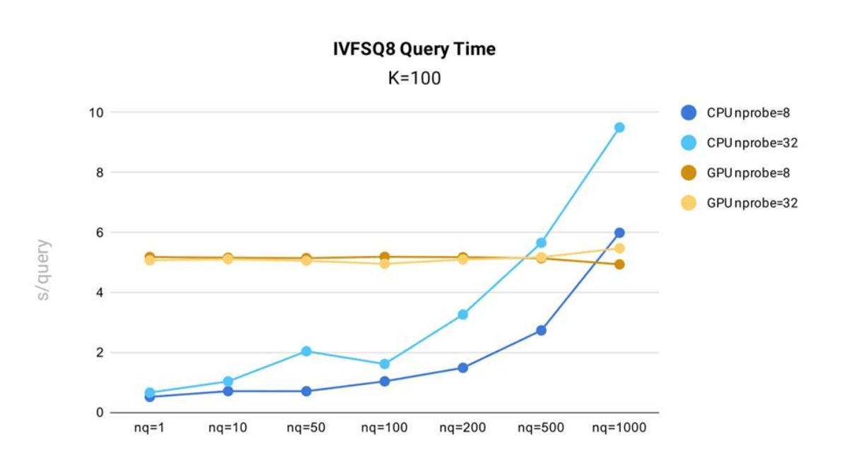 ivfsq8_query