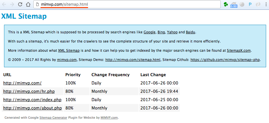 sitemap.html 示例