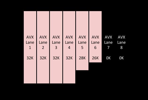 server-lanes-example