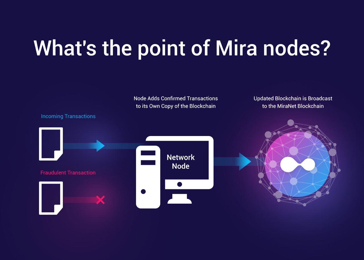 Mira nodes schema