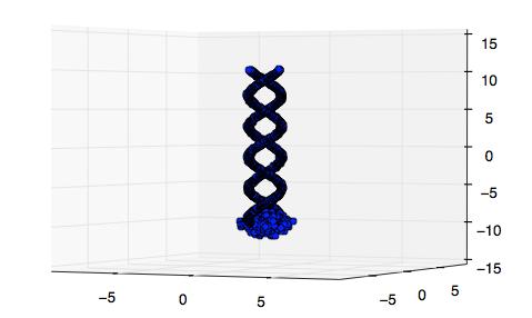 An example data set