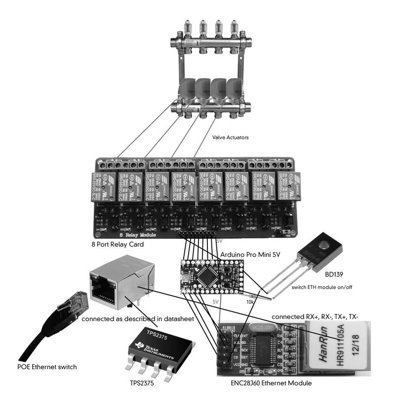 github  arduino poe ip relay