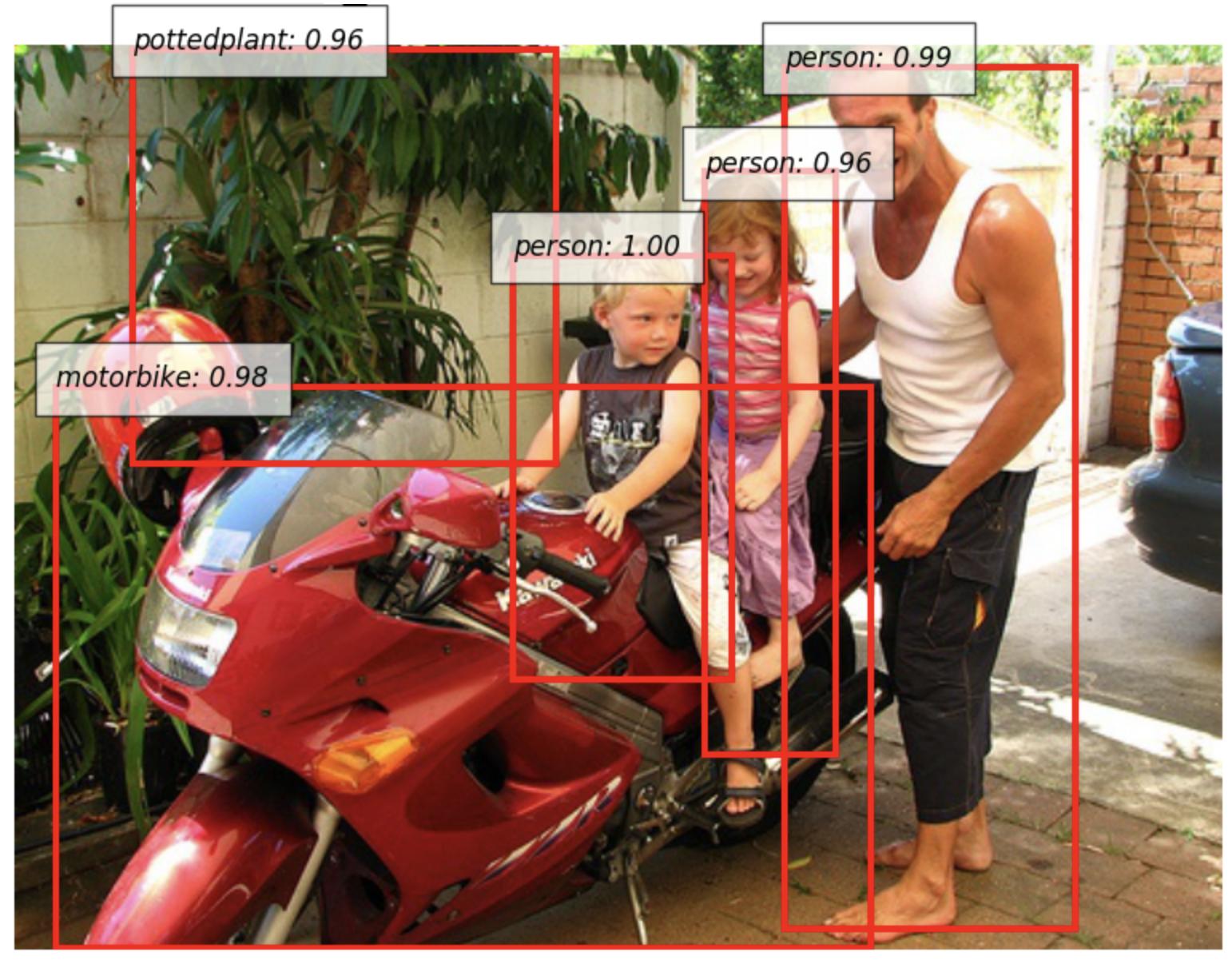 物体検出の例
