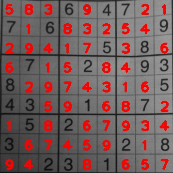 github mjchao sudoku solver recognizing an image of a sudoku