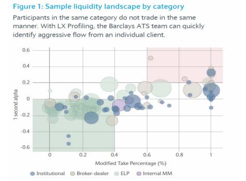 IEX - charts are also dangerou
