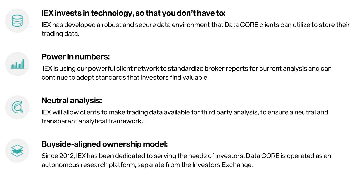 IEX Data Core p2