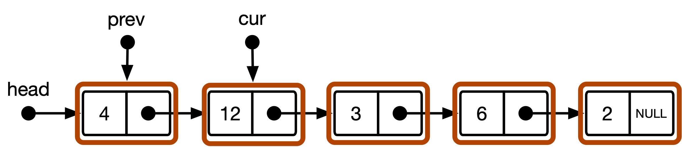 simple data model