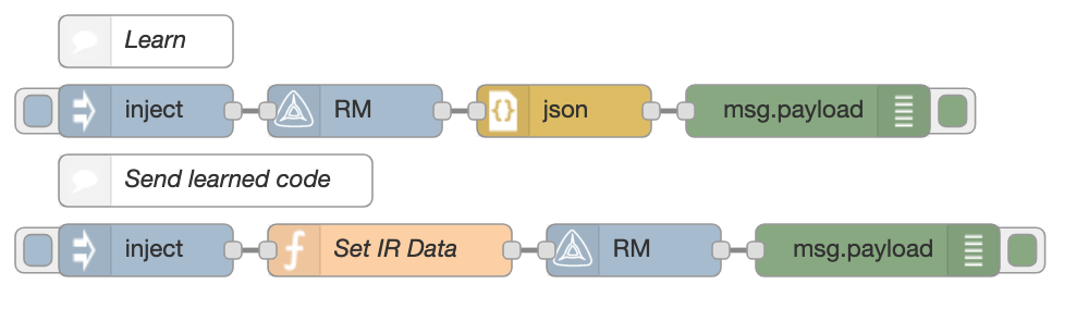 Image of LearnAndSendData Example Nodes
