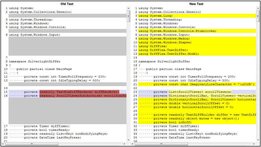 GitHub - mmanela/diffplex: DiffPlex is Netstandard 1 0 C# library to