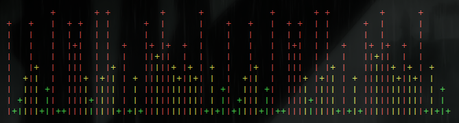 Console CPU graph.