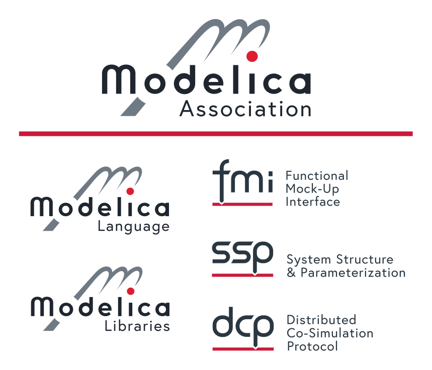 New MA-project logos