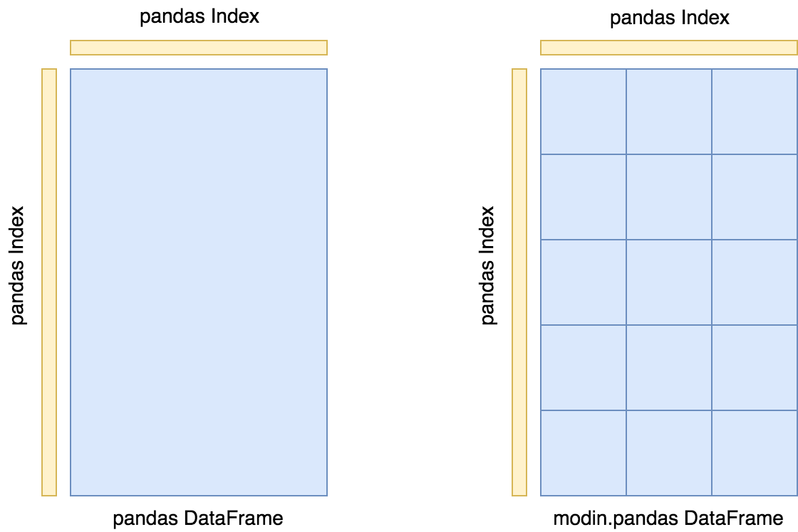 img/block_partitions_diagram.png