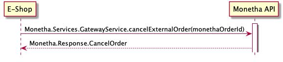 workflow-cancel-order.png