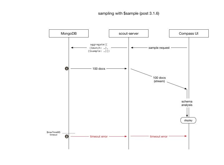 mongodb-collection-sample - npm