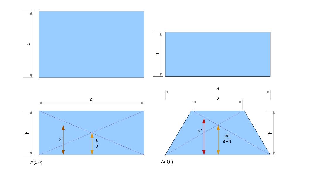 Perspective vue explanation slide