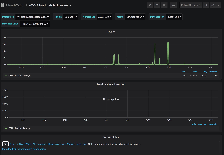 AWS Cloudwatch Browser