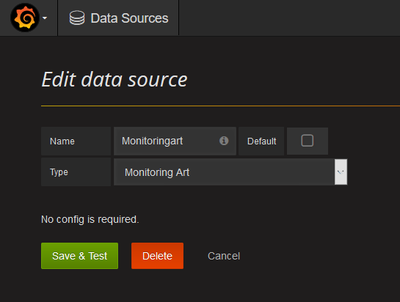 Monitoring Art - datasource configuration