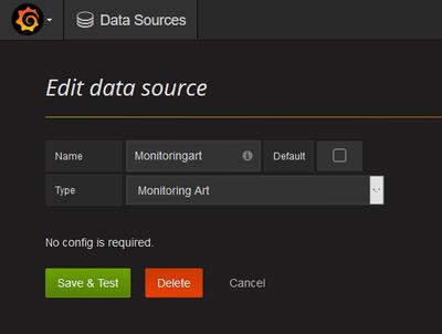 Monitoring Art - datasource configuration