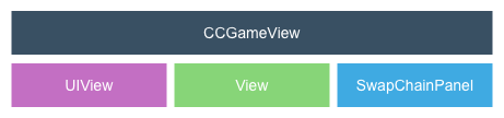 CCGameView