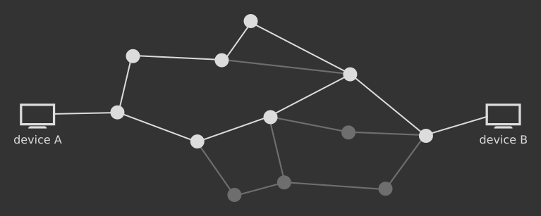 Two devices connected through multiple network nodes