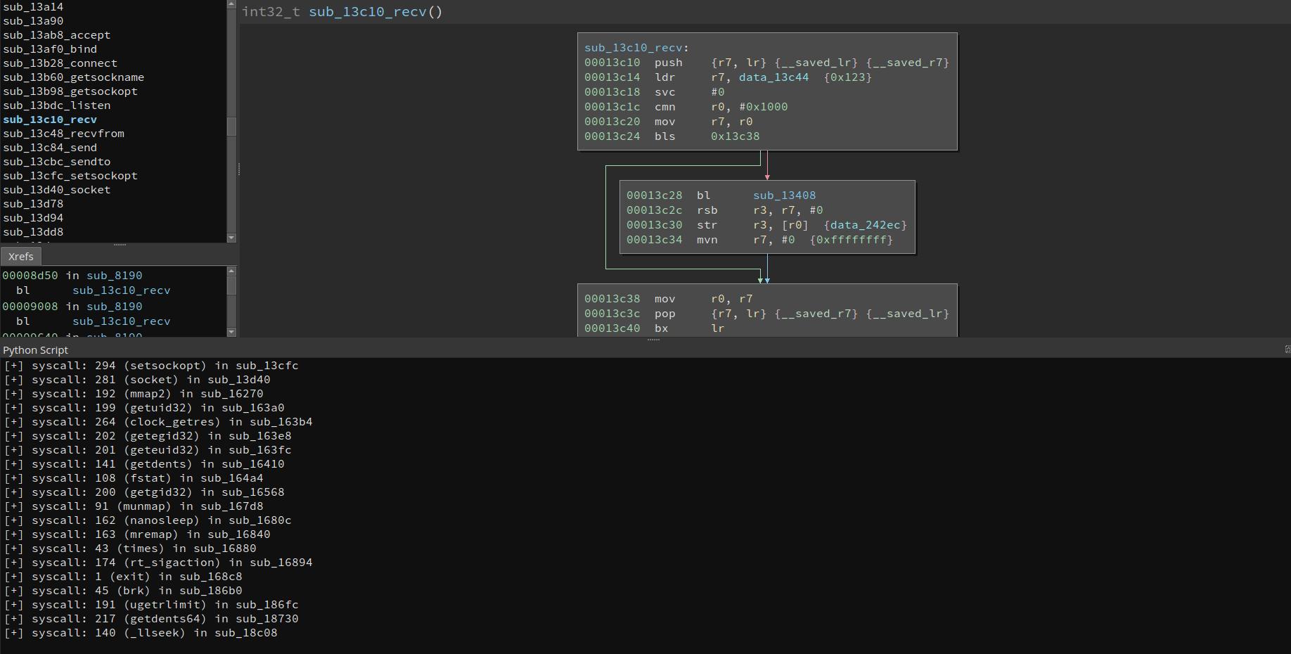 renamed_functions