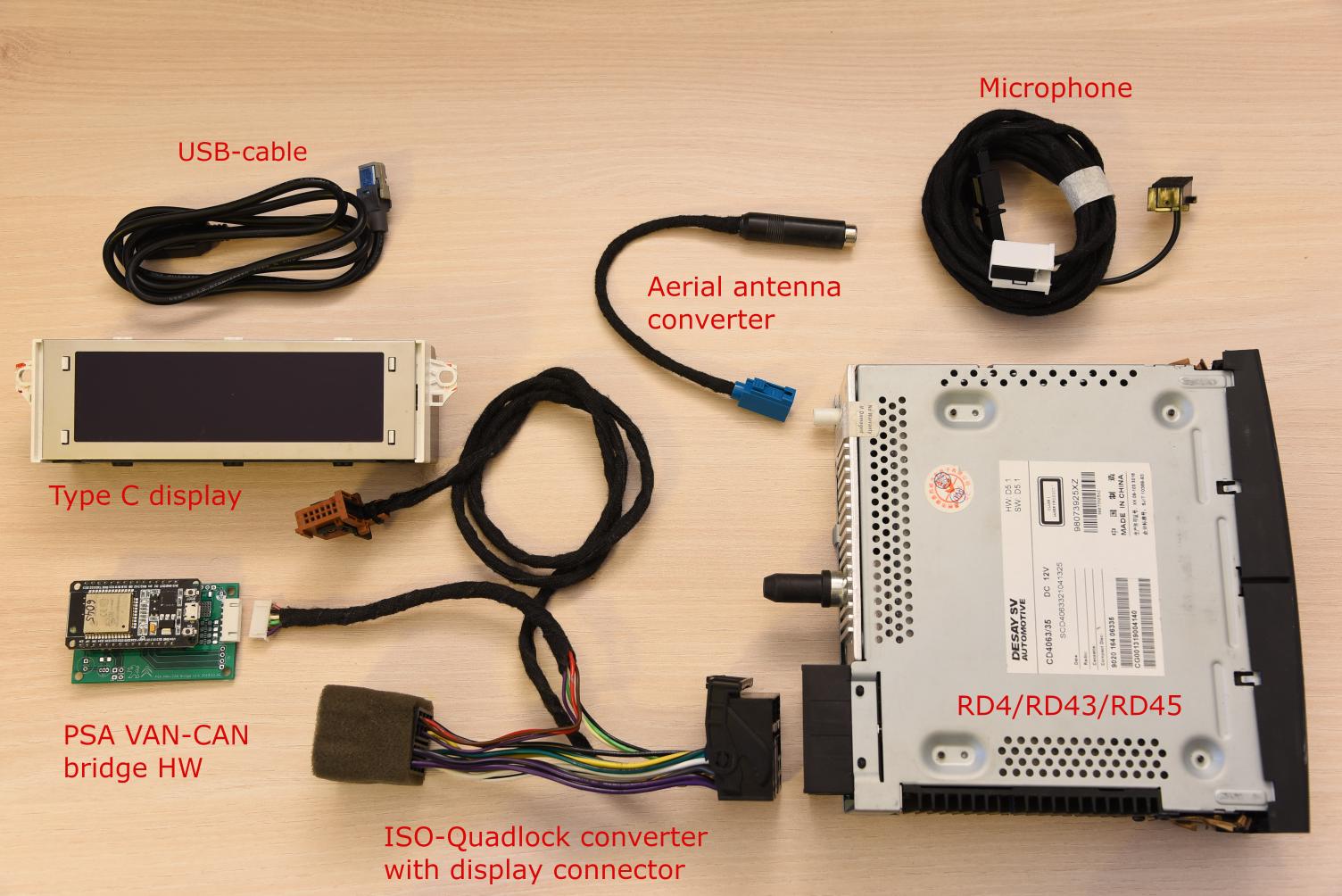 RD45 avec un nouveau module qui remplace le V2C Components