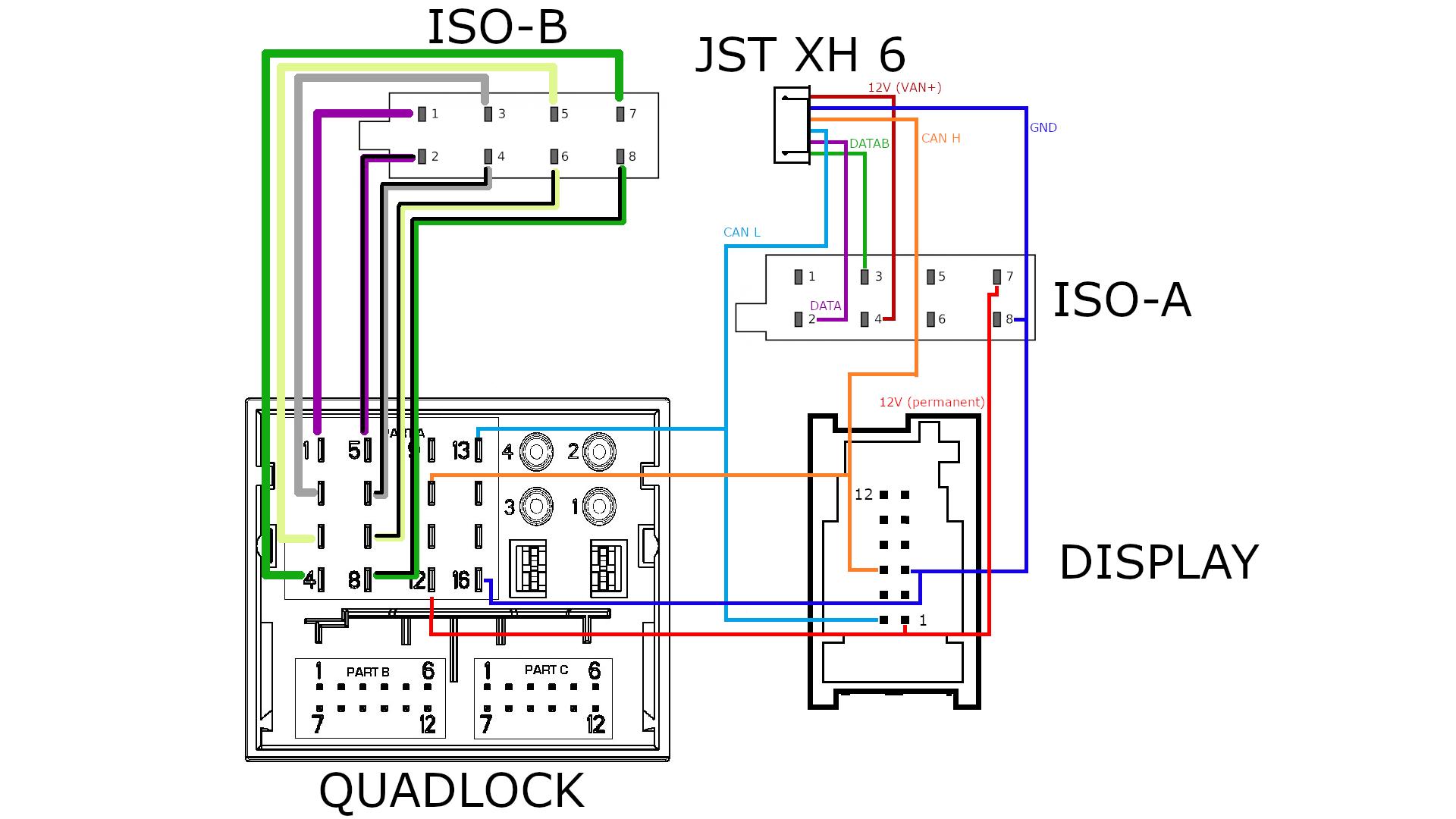RD45 avec un nouveau module qui remplace le V2C Iso_quadlock_mfd_bridge