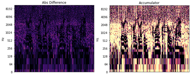 Papers With Code : Audio Denoising with Deep Network Priors