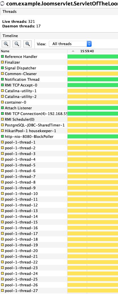 Kernel Threads List