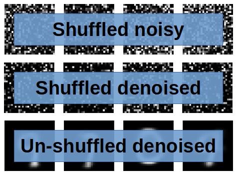 mnist_pixel_shuffle denoised