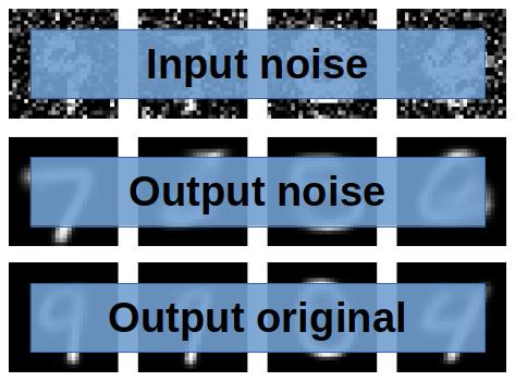 Noise task