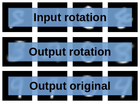 Rotation task