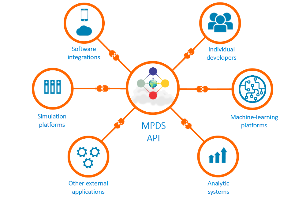 MPDS: Materials Platform for Data Science