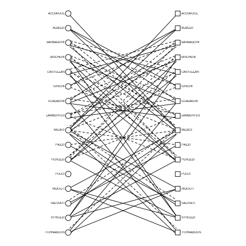 bipartite graph of floflies