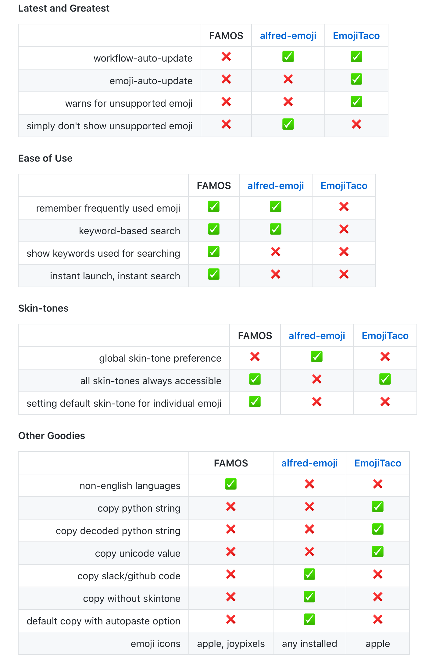comparison-chart-image-for-forums.png