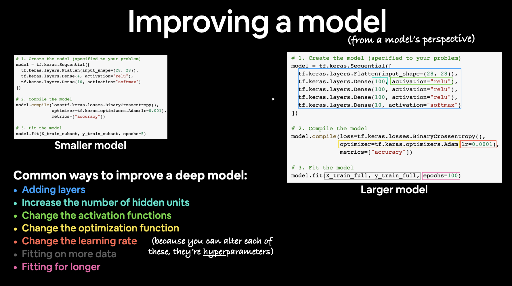 various options you can use to improve a neural network model