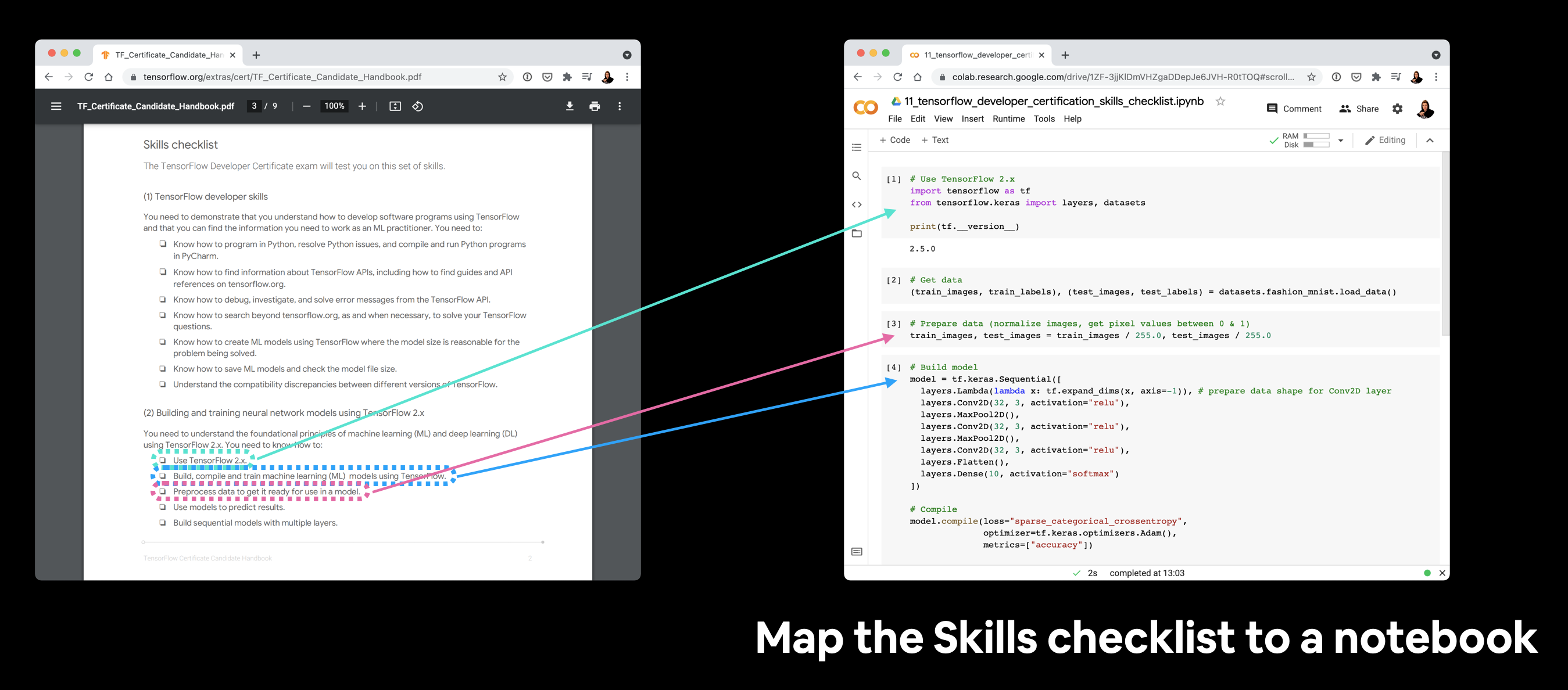 mapping the TensorFlow Developer handbook to code in a notebook