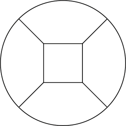 Cylinder scheme #1