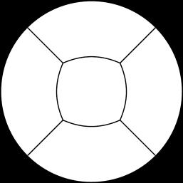 Cylinder scheme #2