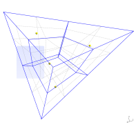 Tetrahedron geometry